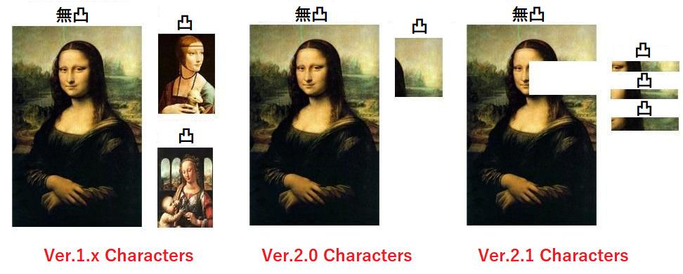 【原神】ver1系のキャラと2.0、2.1のキャラをモザリナで表した絵が分かりやすい